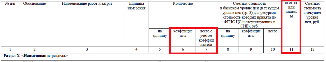 Рис. 2 – Форма сметы, составленной базисно-индексным методом