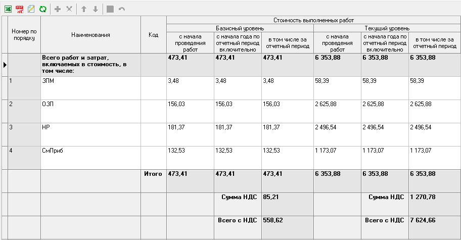 По типам лимитированных затрат