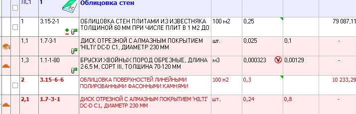 Пример индикации