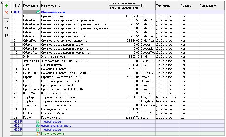 Панель лимитированных затрат